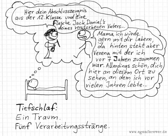 tiefschlaf-egon-forever-cartoon